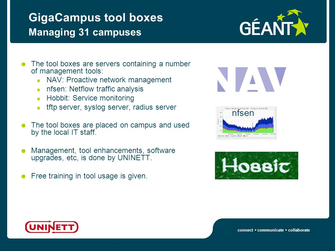 connect communicate collaborate GigaCampus tool boxes Managing 31 campuses The tool boxes are servers containing a number of management tools: NAV: Proactive network management nfsen: Netflow traffic analysis Hobbit: Service monitoring tftp server, syslog server, radius server The tool boxes are placed on campus and used by the local IT staff.