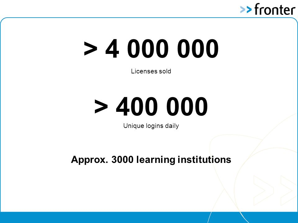 > 4 000 000 Licenses sold > 400 000 Unique logins daily Approx. 3000 learning institutions