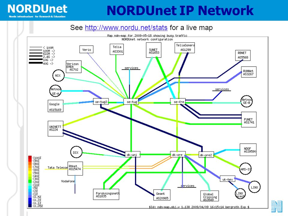 NORDUnet Nordic infrastructure for Research & Education NORDUnet Nordic infrastructure for Research & Education NORDUnet IP Network See http://www.nordu.net/stats for a live maphttp://www.nordu.net/stats