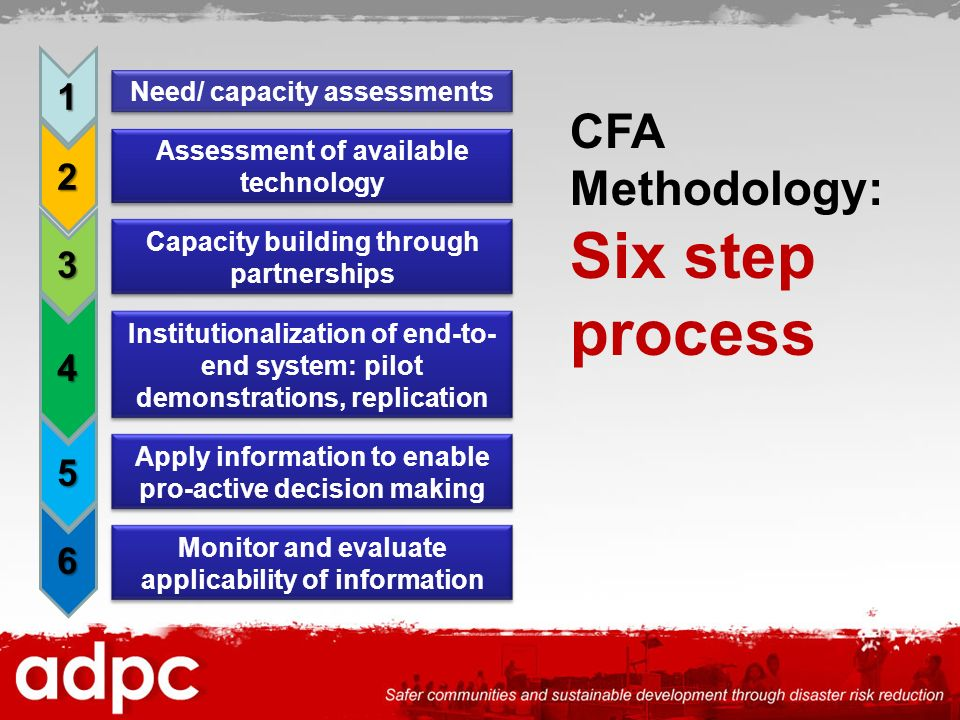 Need/ capacity assessments 1 2 3 4 5 6 Assessment of available technology Capacity building through partnerships Institutionalization of end-to- end system: pilot demonstrations, replication Apply information to enable pro-active decision making Monitor and evaluate applicability of information CFA Methodology: Six step process