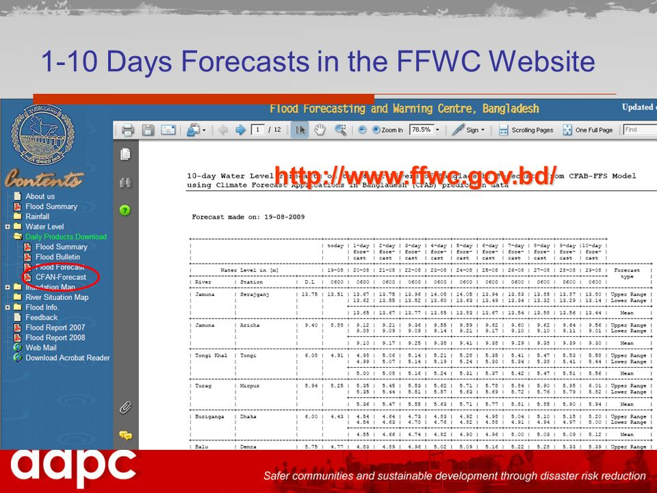 1-10 Days Forecasts in the FFWC Website http://www.ffwc.gov.bd/