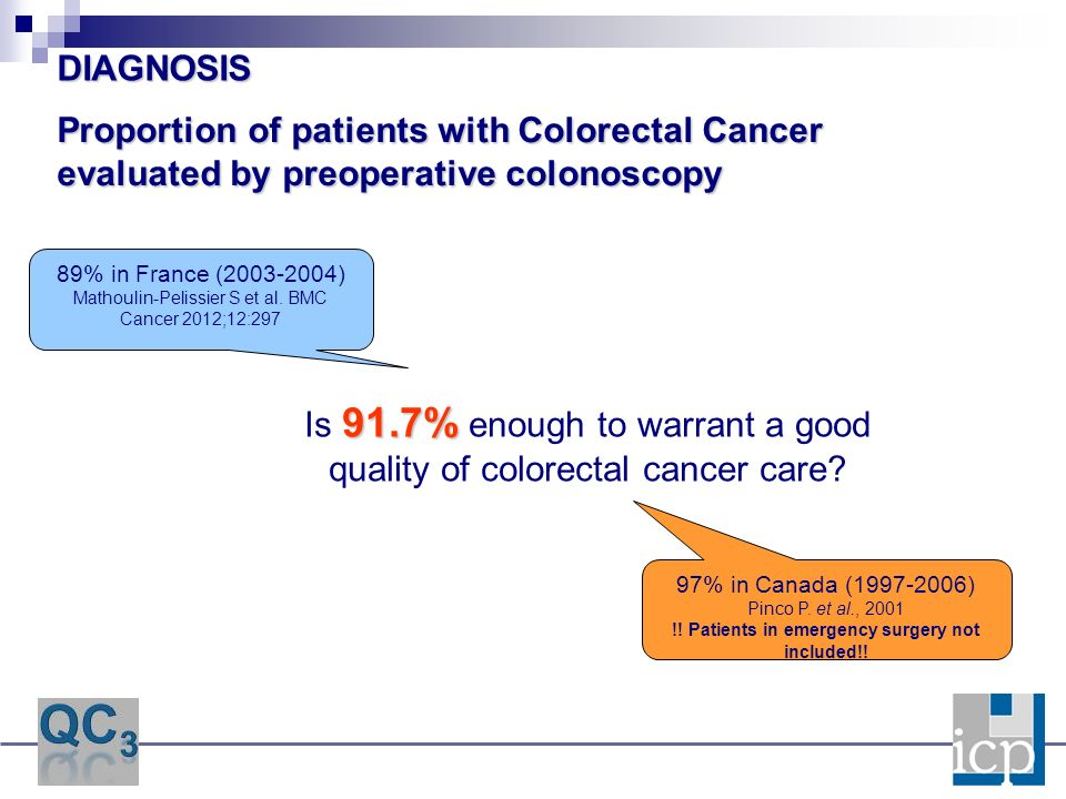 91.7% Is 91.7% enough to warrant a good quality of colorectal cancer care.