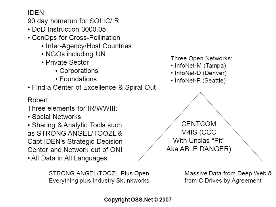 Copyright OSS.Net © 2007 IDEN: 90 day homerun for SOLIC/IR DoD Instruction 3000.05 ConOps for Cross-Pollination Inter-Agency/Host Countries NGOs including UN Private Sector Corporations Foundations Find a Center of Excellence & Spiral Out Robert: Three elements for IR/WWIII: Social Networks Sharing & Analytic Tools such as STRONG ANGEL/TOOZL & Capt IDENs Strategic Decision Center and Network out of ONI All Data in All Languages CENTCOM M4IS (CCC With Unclas Pit Aka ABLE DANGER) Three Open Networks: InfoNet-M (Tampa) InfoNet-D (Denver) InfoNet-P (Seattle) STRONG ANGEL/TOOZL Plus Open Everything plus Industry Skunkworks Massive Data from Deep Web & from C Drives by Agreement