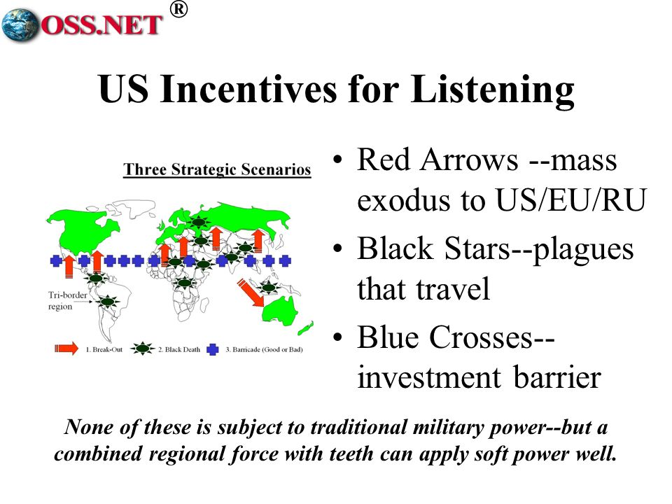 ® US Incentives for Listening Red Arrows --mass exodus to US/EU/RU Black Stars--plagues that travel Blue Crosses-- investment barrier None of these is subject to traditional military power--but a combined regional force with teeth can apply soft power well.
