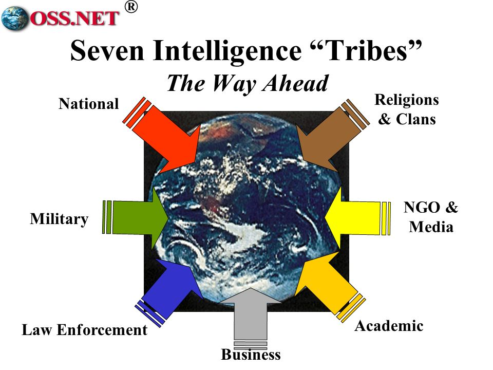 ® Seven Intelligence Tribes The Way Ahead Military Law Enforcement Business Academic National NGO & Media Religions & Clans