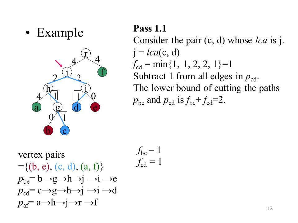 12 Pass 1.1 Consider the pair (c, d) whose lca is j.