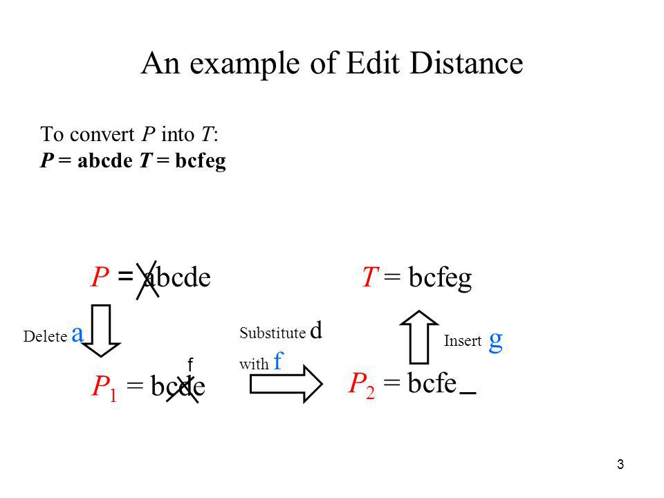 3 An example of Edit Distance To convert P into T: P = abcde T = bcfeg P = abcde T = bcfeg P 1 = bcde P 2 = bcfe f g Delete a Substitute d with f Insert