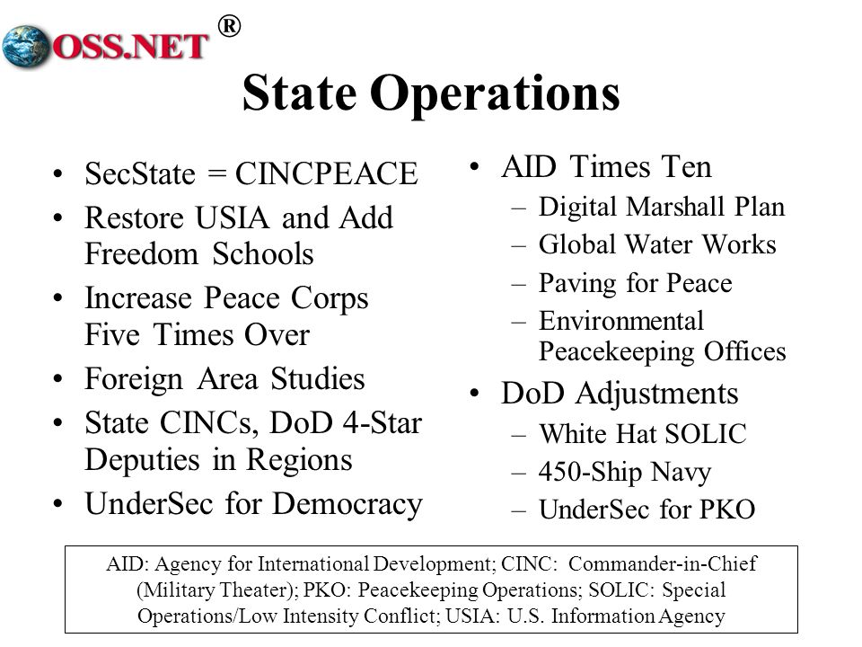 ® State Operations SecState = CINCPEACE Restore USIA and Add Freedom Schools Increase Peace Corps Five Times Over Foreign Area Studies State CINCs, DoD 4-Star Deputies in Regions UnderSec for Democracy AID Times Ten –Digital Marshall Plan –Global Water Works –Paving for Peace –Environmental Peacekeeping Offices DoD Adjustments –White Hat SOLIC –450-Ship Navy –UnderSec for PKO AID: Agency for International Development; CINC: Commander-in-Chief (Military Theater); PKO: Peacekeeping Operations; SOLIC: Special Operations/Low Intensity Conflict; USIA: U.S.