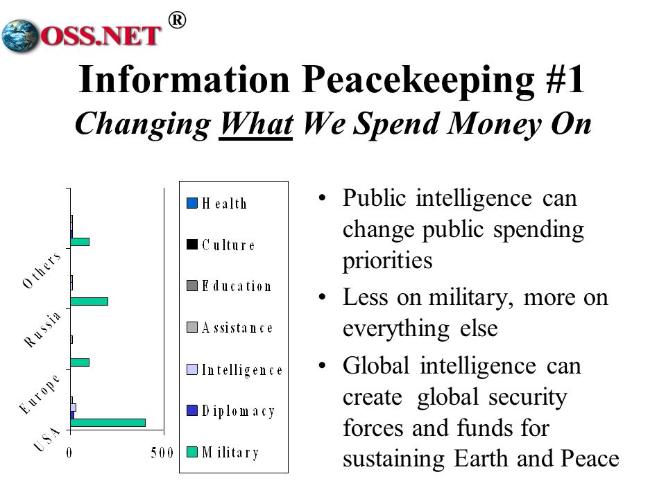 ® Information Peacekeeping #1 Changing What We Spend Money On Public intelligence can change public spending priorities Less on military, more on everything else Global intelligence can create global security forces and funds for sustaining Earth and Peace