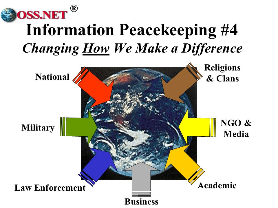 ® Information Peacekeeping #4 Changing How We Make a Difference Military Law Enforcement Business Academic National NGO & Media Religions & Clans