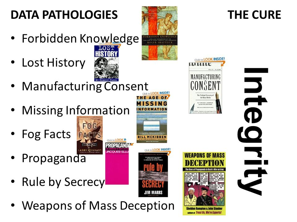 Integrity DATA PATHOLOGIES THE CURE Forbidden Knowledge Lost History Manufacturing Consent Missing Information Fog Facts Propaganda Rule by Secrecy Weapons of Mass Deception