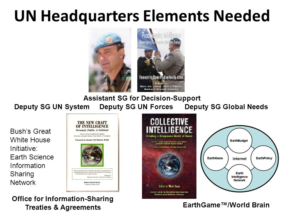 UN Headquarters Elements Needed Assistant SG for Decision-Support Deputy SG UN SystemDeputy SG UN ForcesDeputy SG Global Needs Office for Information-Sharing Treaties & Agreements EarthGame/World Brain Bushs Great White House Initiative: Earth Science Information Sharing Network
