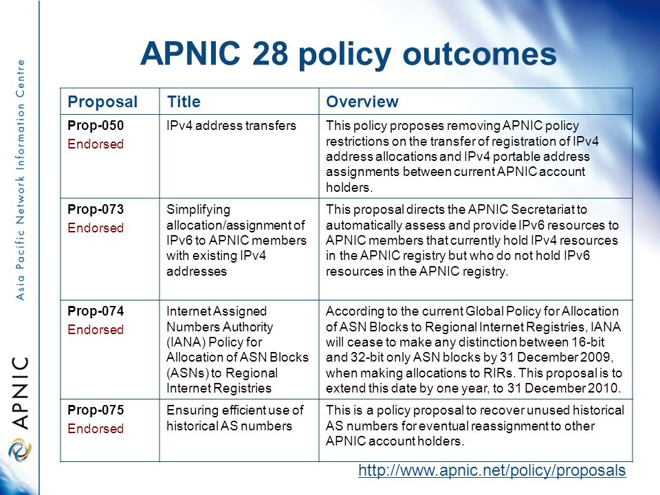 APNIC 28 policy outcomes ProposalTitleOverview Prop-050 Endorsed IPv4 address transfersThis policy proposes removing APNIC policy restrictions on the transfer of registration of IPv4 address allocations and IPv4 portable address assignments between current APNIC account holders.