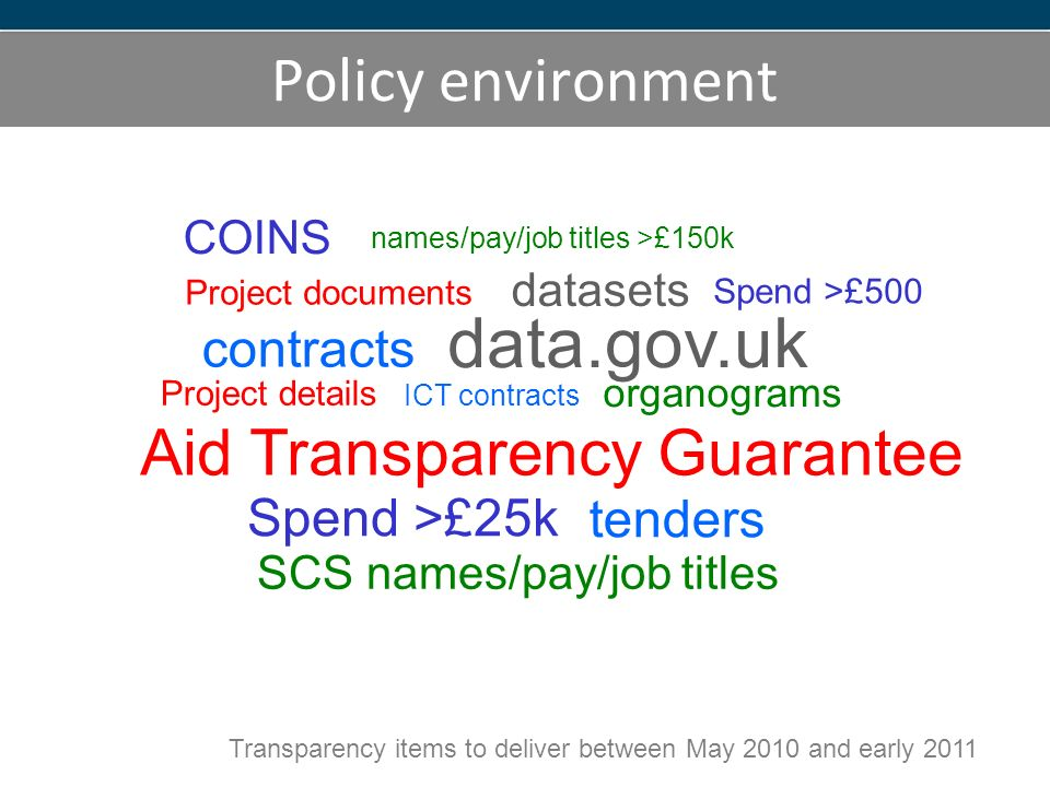 Policy environment data.gov.uk datasets Spend >£25k Spend >£500 contracts SCS names/pay/job titles organograms tenders ICT contracts Aid Transparency Guarantee Project documents Project details Transparency items to deliver between May 2010 and early 2011 COINS names/pay/job titles >£150k