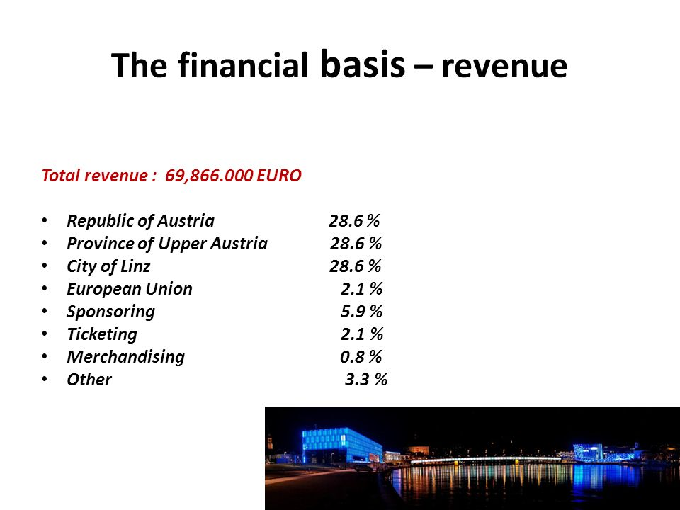 The financial basis – revenue Total revenue : 69,866.000 EURO Republic of Austria 28.6 % Province of Upper Austria 28.6 % City of Linz 28.6 % European Union 2.1 % Sponsoring 5.9 % Ticketing 2.1 % Merchandising 0.8 % Other 3.3 %