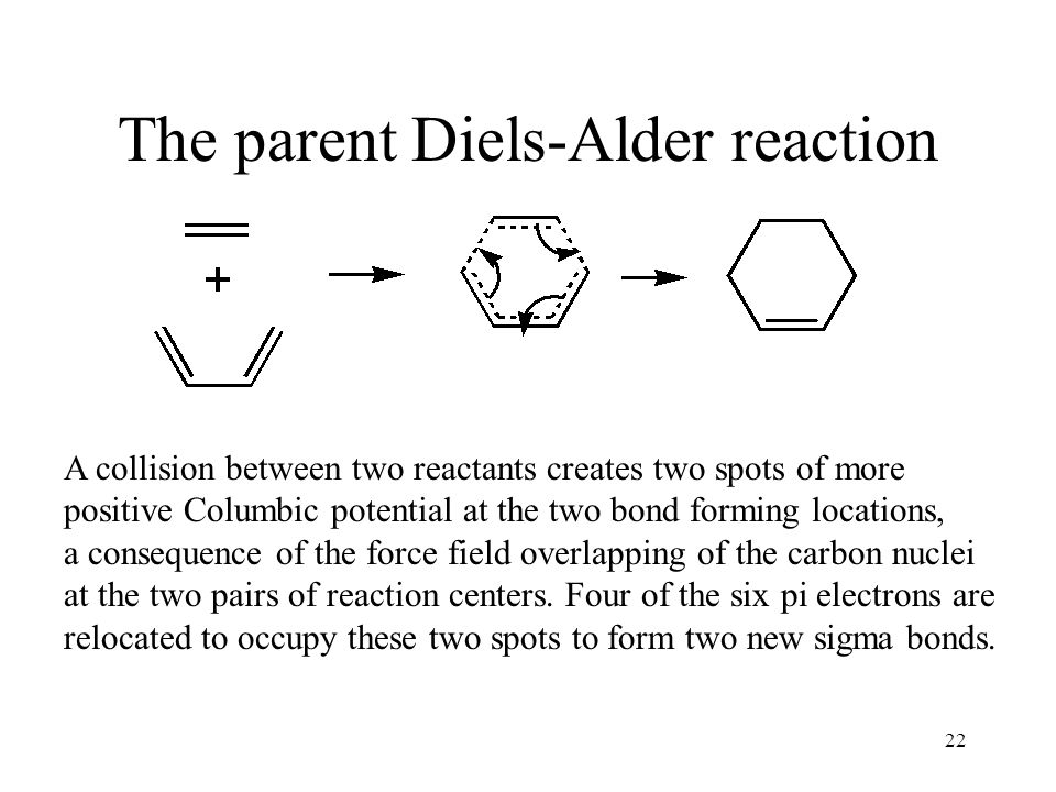 22 The parent Diels-Alder reaction A collision between two reactants creates two spots of more positive Columbic potential at the two bond forming locations, a consequence of the force field overlapping of the carbon nuclei at the two pairs of reaction centers.