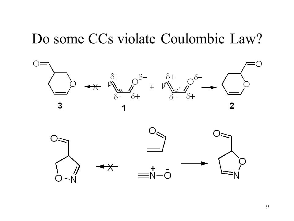 9 Do some CCs violate Coulombic Law
