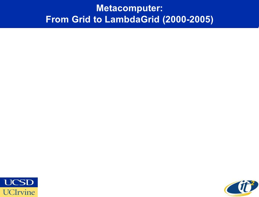 Metacomputer: From Grid to LambdaGrid (2000-2005)