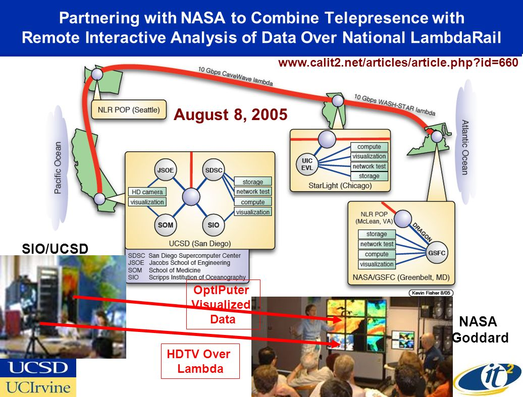 Partnering with NASA to Combine Telepresence with Remote Interactive Analysis of Data Over National LambdaRail HDTV Over Lambda OptIPuter Visualized Data SIO/UCSD NASA Goddard www.calit2.net/articles/article.php id=660 August 8, 2005