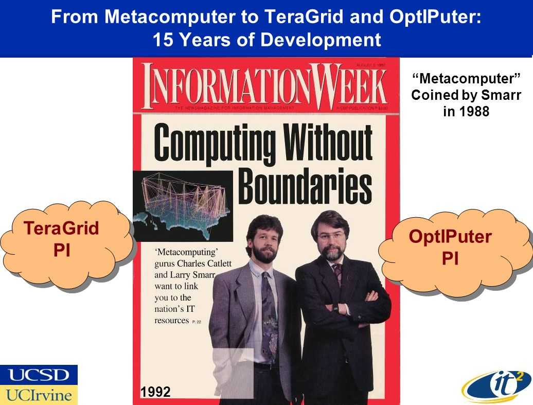 From Metacomputer to TeraGrid and OptIPuter: 15 Years of Development TeraGrid PI OptIPuter PI 1992 Metacomputer Coined by Smarr in 1988