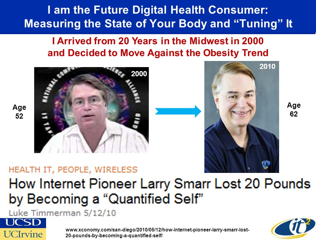 I am the Future Digital Health Consumer: Measuring the State of Your Body and Tuning It www.xconomy.com/san-diego/2010/05/12/how-internet-pioneer-larry-smarr-lost- 20-pounds-by-becoming-a-quantified-self/ 2000 2010 I Arrived from 20 Years in the Midwest in 2000 and Decided to Move Against the Obesity Trend Age 52 Age 62