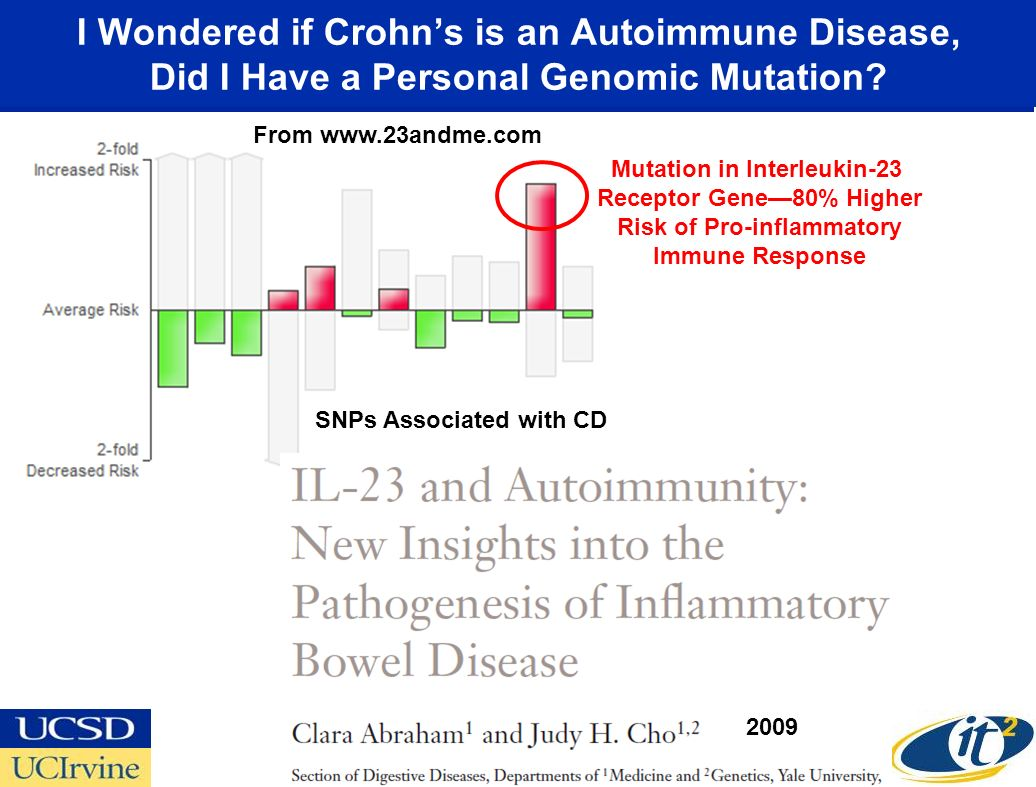 I Wondered if Crohns is an Autoimmune Disease, Did I Have a Personal Genomic Mutation.