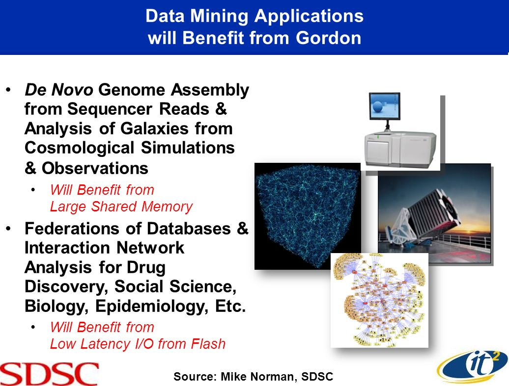 Data Mining Applications will Benefit from Gordon De Novo Genome Assembly from Sequencer Reads & Analysis of Galaxies from Cosmological Simulations & Observations Will Benefit from Large Shared Memory Federations of Databases & Interaction Network Analysis for Drug Discovery, Social Science, Biology, Epidemiology, Etc.