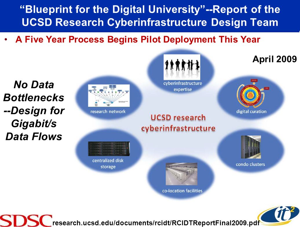 Blueprint for the Digital University--Report of the UCSD Research Cyberinfrastructure Design Team A Five Year Process Begins Pilot Deployment This Year research.ucsd.edu/documents/rcidt/RCIDTReportFinal2009.pdf No Data Bottlenecks --Design for Gigabit/s Data Flows April 2009