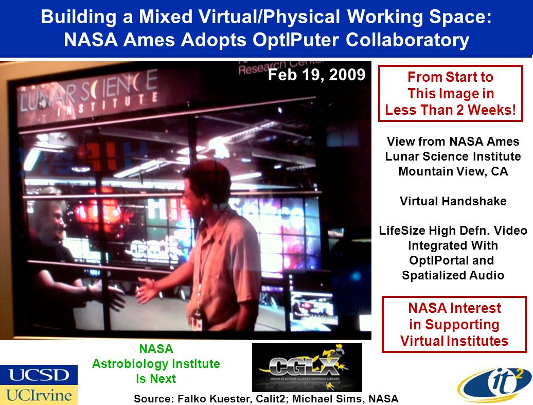 Building a Mixed Virtual/Physical Working Space: NASA Ames Adopts OptIPuter Collaboratory Source: Falko Kuester, Calit2; Michael Sims, NASA View from NASA Ames Lunar Science Institute Mountain View, CA Virtual Handshake LifeSize High Defn.