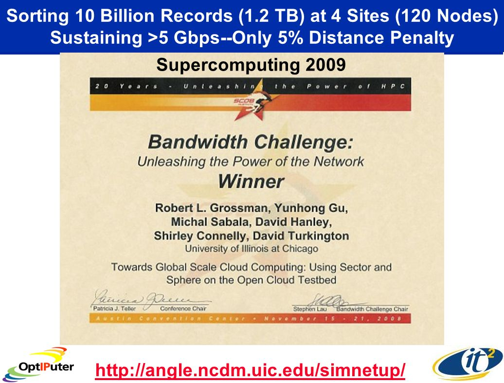 Sorting 10 Billion Records (1.2 TB) at 4 Sites (120 Nodes) Sustaining >5 Gbps--Only 5% Distance Penalty http://angle.ncdm.uic.edu/simnetup/ Supercomputing 2009