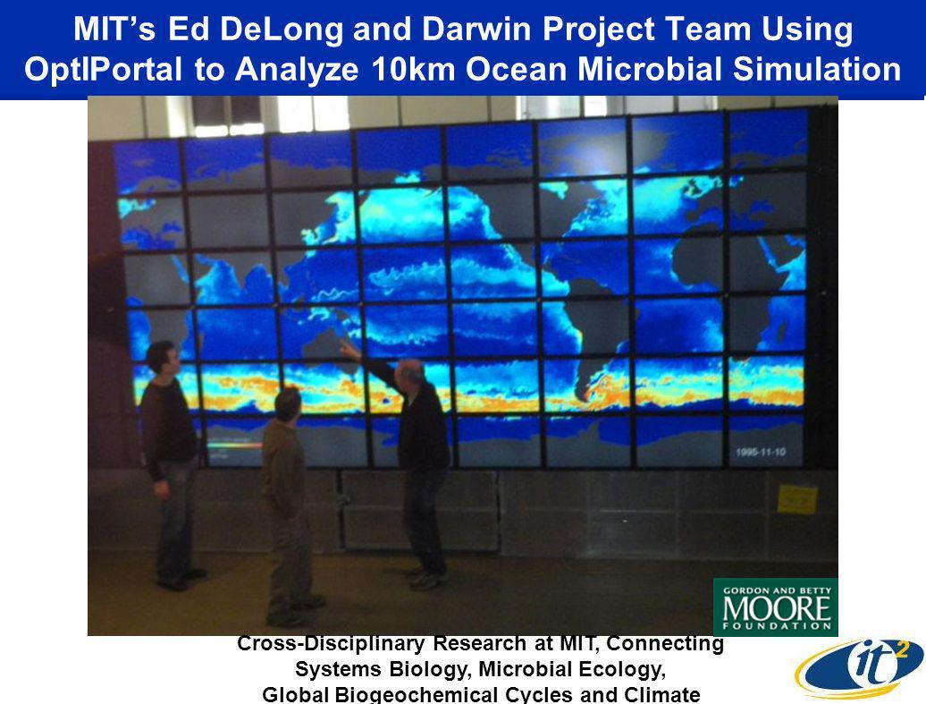 MITs Ed DeLong and Darwin Project Team Using OptIPortal to Analyze 10km Ocean Microbial Simulation Cross-Disciplinary Research at MIT, Connecting Systems Biology, Microbial Ecology, Global Biogeochemical Cycles and Climate