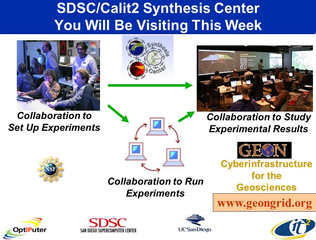SDSC/Calit2 Synthesis Center You Will Be Visiting This Week Collaboration to Run Experiments Collaboration to Set Up Experiments Collaboration to Study Experimental Results Cyberinfrastructure for the Geosciences www.geongrid.org