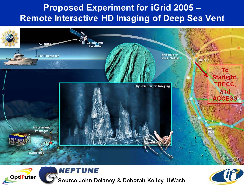 Proposed Experiment for iGrid 2005 – Remote Interactive HD Imaging of Deep Sea Vent Source John Delaney & Deborah Kelley, UWash To Starlight, TRECC, and ACCESS