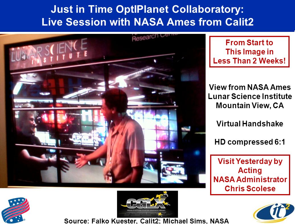 Just in Time OptIPlanet Collaboratory: Live Session with NASA Ames from Calit2 Source: Falko Kuester, Calit2; Michael Sims, NASA View from NASA Ames Lunar Science Institute Mountain View, CA Virtual Handshake HD compressed 6:1 From Start to This Image in Less Than 2 Weeks.