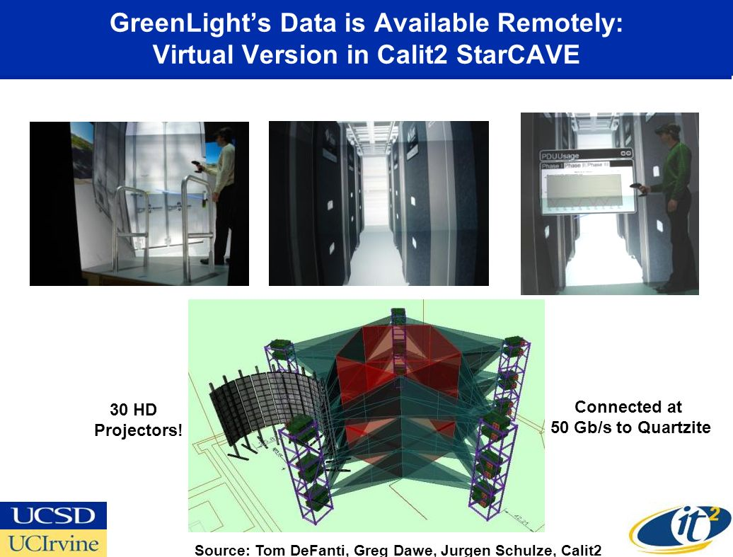 GreenLights Data is Available Remotely: Virtual Version in Calit2 StarCAVE Source: Tom DeFanti, Greg Dawe, Jurgen Schulze, Calit2 Connected at 50 Gb/s to Quartzite 30 HD Projectors!