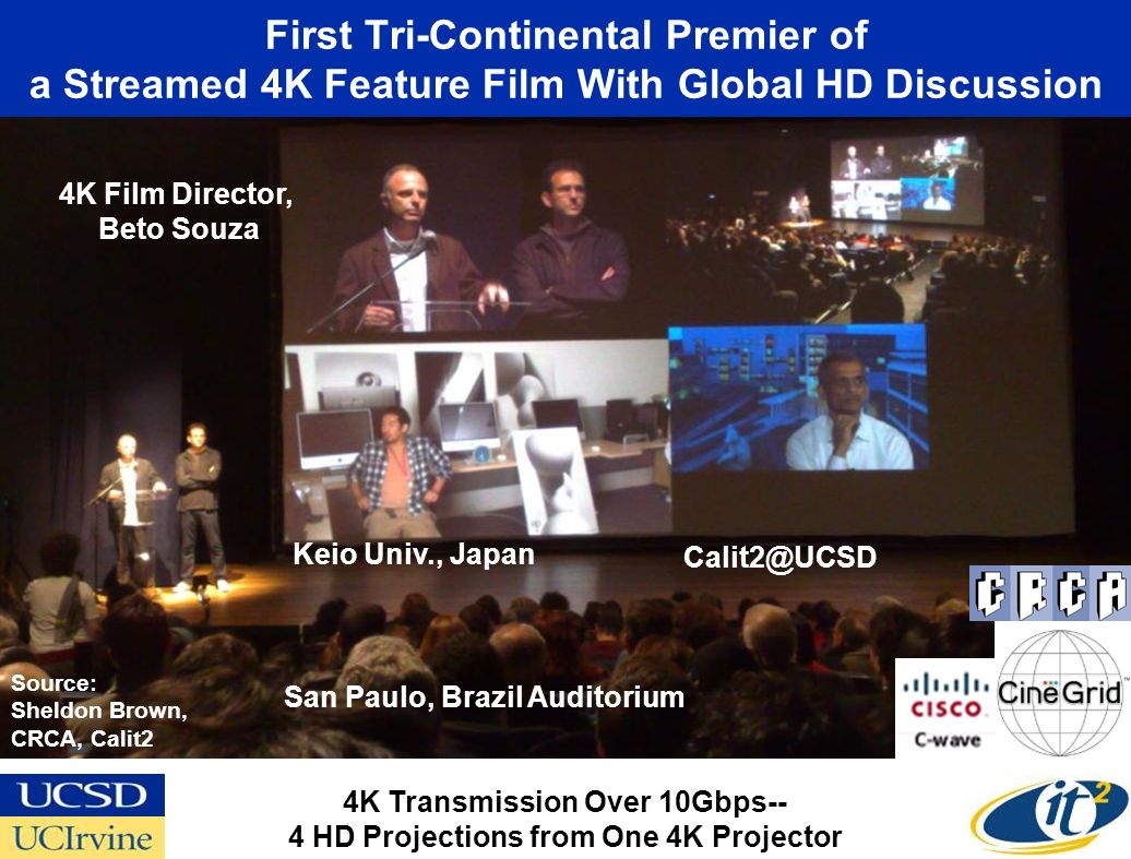 First Tri-Continental Premier of a Streamed 4K Feature Film With Global HD Discussion San Paulo, Brazil Auditorium Keio Univ., Japan Calit2@UCSD 4K Transmission Over 10Gbps-- 4 HD Projections from One 4K Projector 4K Film Director, Beto Souza Source: Sheldon Brown, CRCA, Calit2