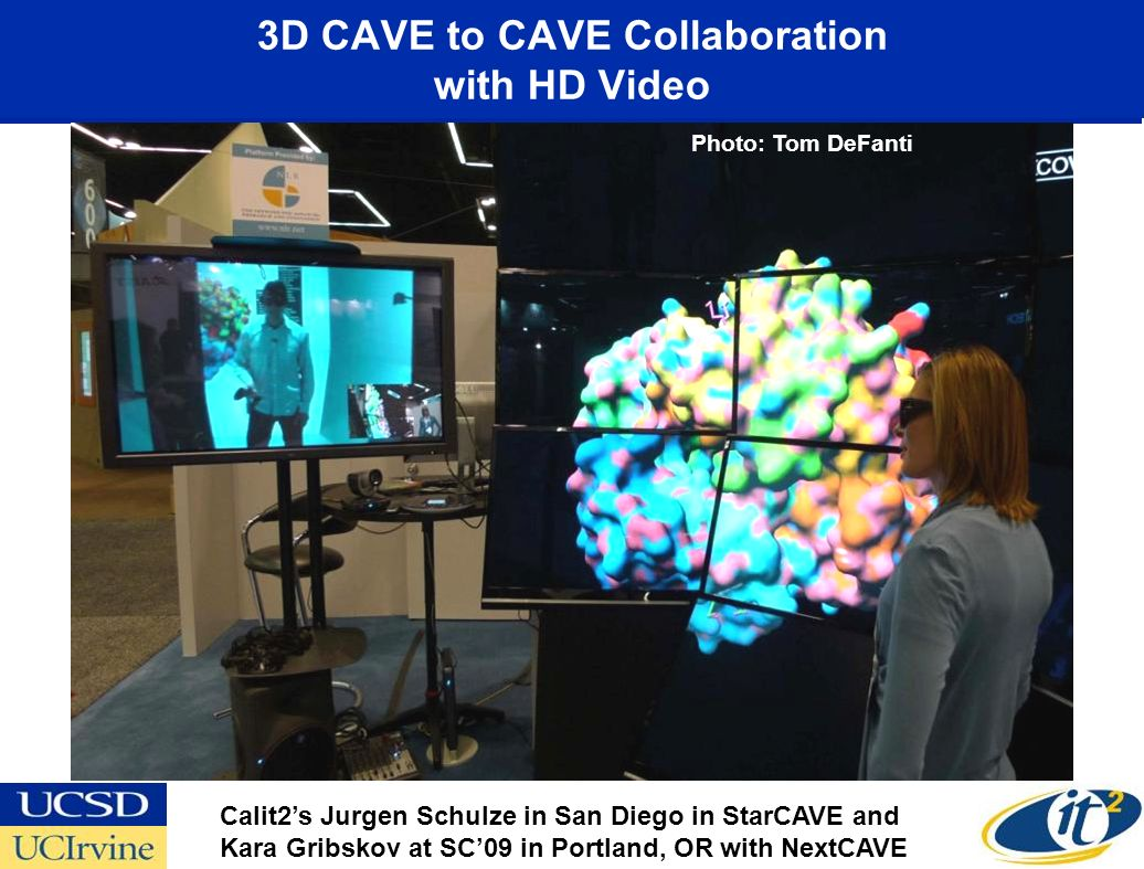 3D CAVE to CAVE Collaboration with HD Video Calit2s Jurgen Schulze in San Diego in StarCAVE and Kara Gribskov at SC09 in Portland, OR with NextCAVE Photo: Tom DeFanti