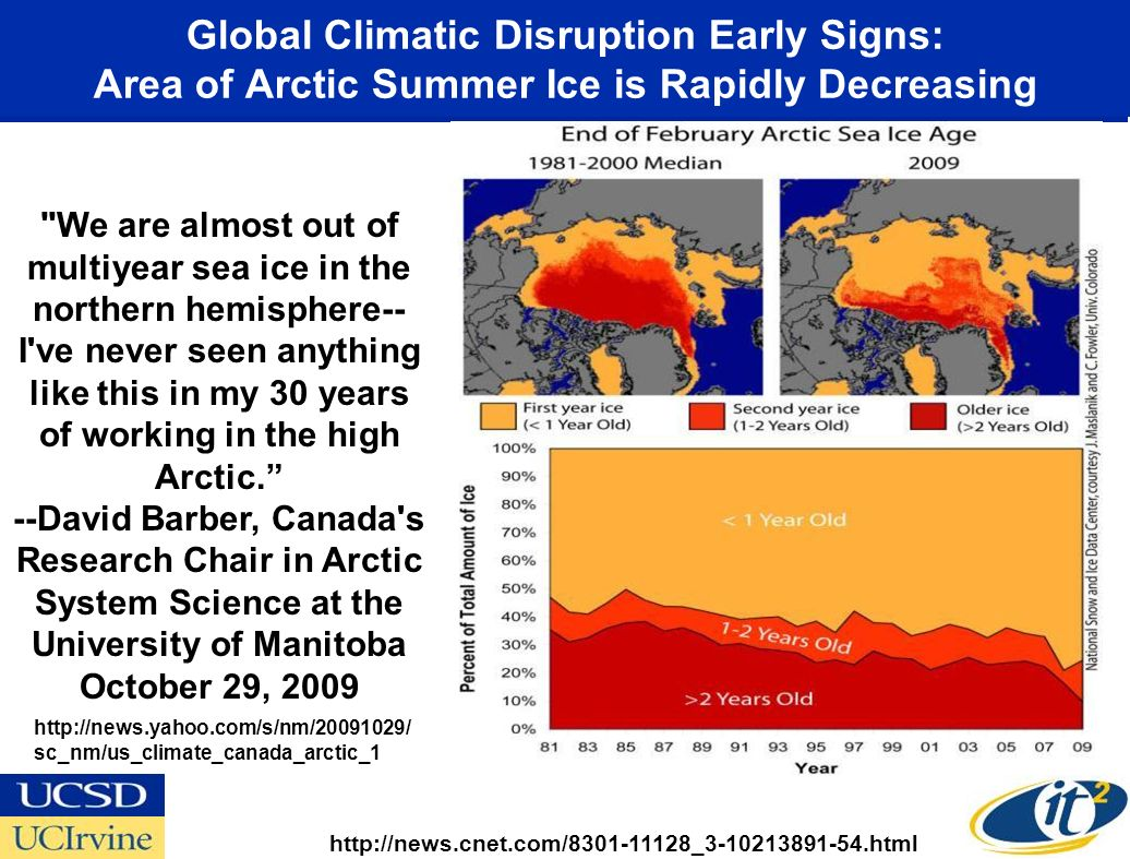 Global Climatic Disruption Early Signs: Area of Arctic Summer Ice is Rapidly Decreasing We are almost out of multiyear sea ice in the northern hemisphere-- I ve never seen anything like this in my 30 years of working in the high Arctic.