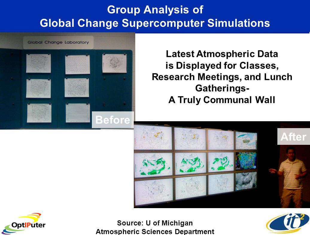 Group Analysis of Global Change Supercomputer Simulations Before After Latest Atmospheric Data is Displayed for Classes, Research Meetings, and Lunch Gatherings- A Truly Communal Wall Source: U of Michigan Atmospheric Sciences Department