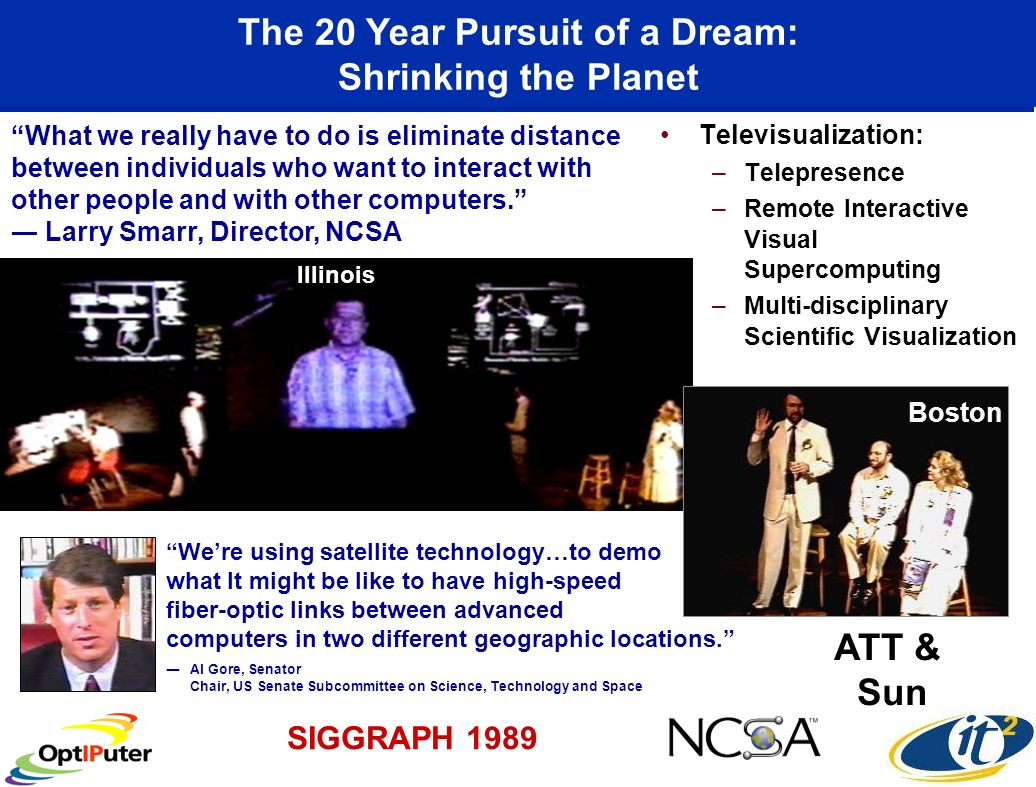 Televisualization: –Telepresence –Remote Interactive Visual Supercomputing –Multi-disciplinary Scientific Visualization The 20 Year Pursuit of a Dream: Shrinking the Planet Were using satellite technology…to demo what It might be like to have high-speed fiber-optic links between advanced computers in two different geographic locations.