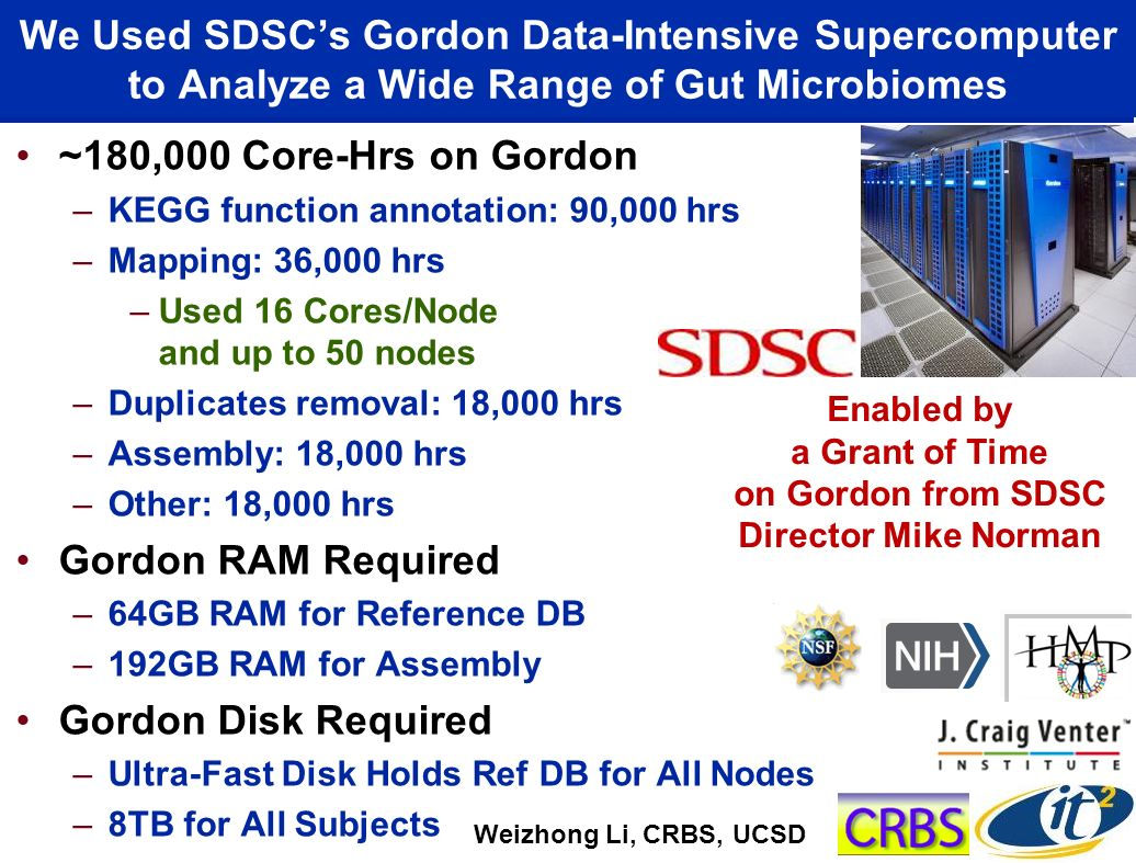 We Used SDSCs Gordon Data-Intensive Supercomputer to Analyze a Wide Range of Gut Microbiomes ~180,000 Core-Hrs on Gordon –KEGG function annotation: 90,000 hrs –Mapping: 36,000 hrs –Used 16 Cores/Node and up to 50 nodes –Duplicates removal: 18,000 hrs –Assembly: 18,000 hrs –Other: 18,000 hrs Gordon RAM Required –64GB RAM for Reference DB –192GB RAM for Assembly Gordon Disk Required –Ultra-Fast Disk Holds Ref DB for All Nodes –8TB for All Subjects Enabled by a Grant of Time on Gordon from SDSC Director Mike Norman Weizhong Li, CRBS, UCSD