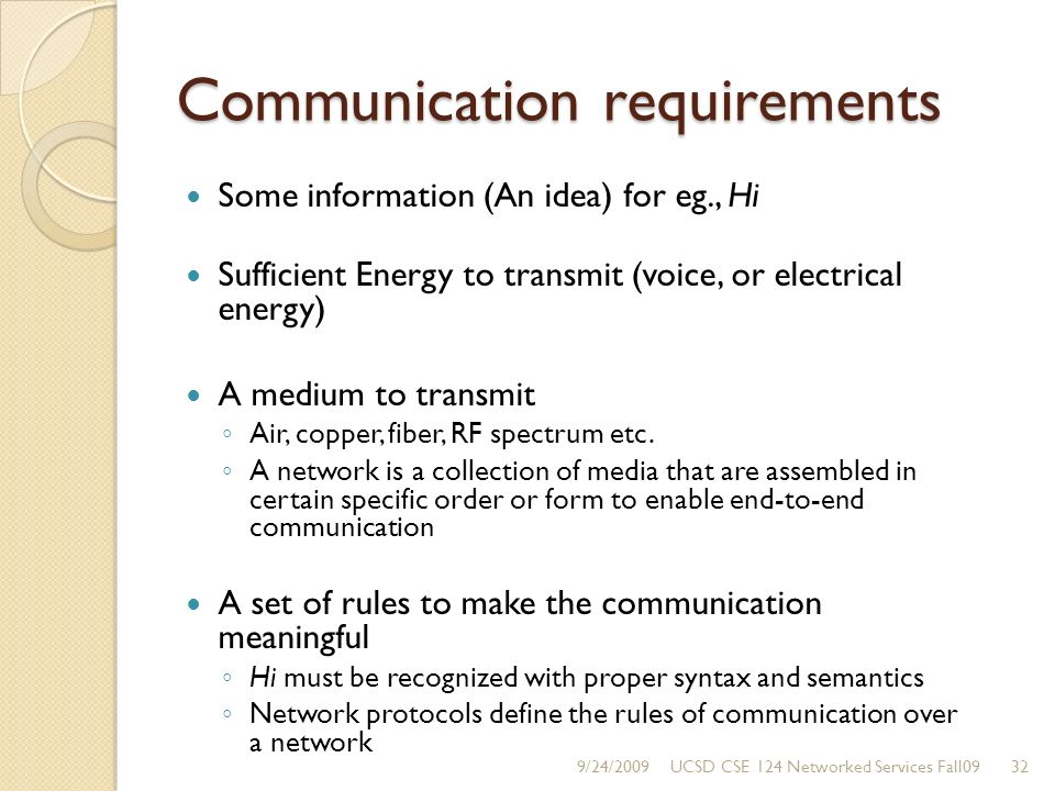 Communication requirements Some information (An idea) for eg., Hi Sufficient Energy to transmit (voice, or electrical energy) A medium to transmit Air, copper, fiber, RF spectrum etc.
