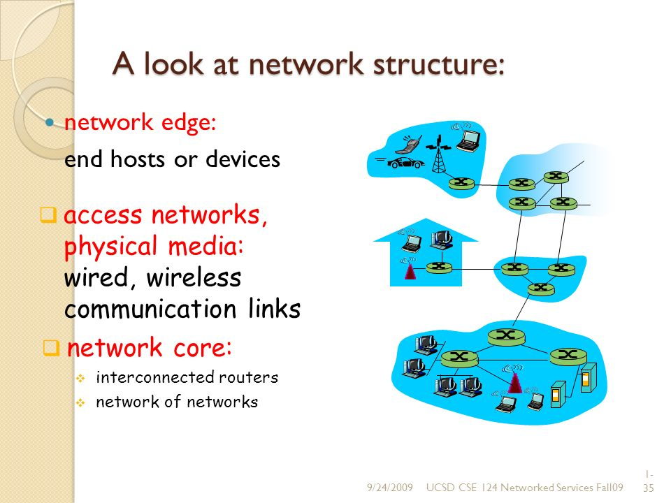 UCSD CSE 124 Networked Services Fall09 1- 35 A look at network structure: network edge: end hosts or devices access networks, physical media: wired, wireless communication links network core: interconnected routers network of networks 9/24/2009
