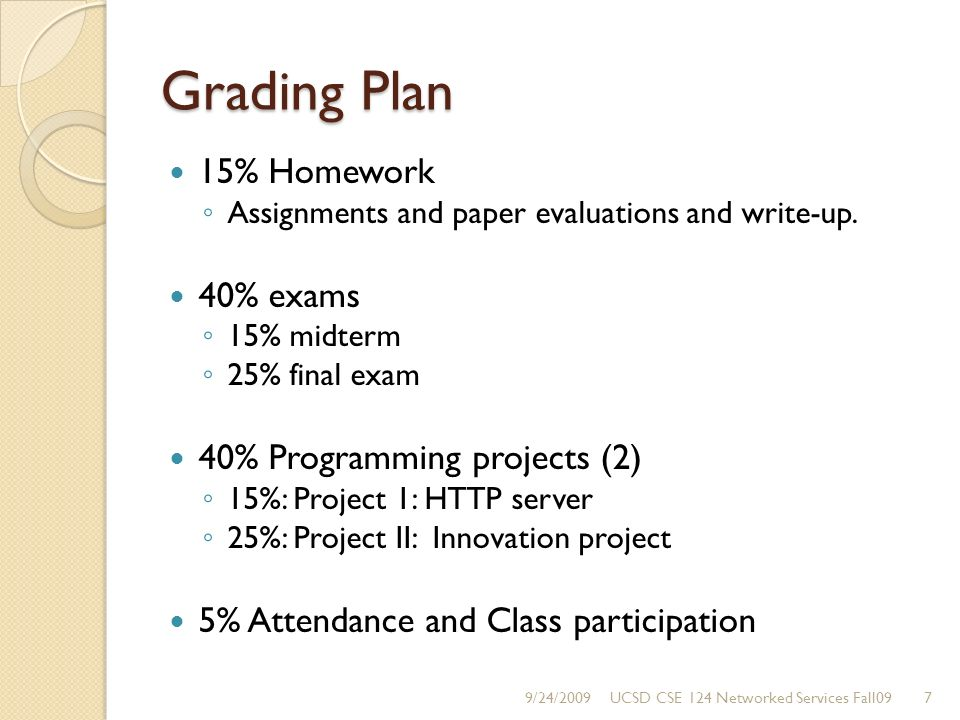Grading Plan 15% Homework Assignments and paper evaluations and write-up.