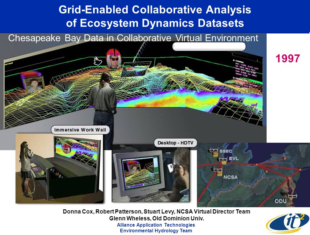 Grid-Enabled Collaborative Analysis of Ecosystem Dynamics Datasets Chesapeake Bay Data in Collaborative Virtual Environment Alliance Application Technologies Environmental Hydrology Team 1997 Donna Cox, Robert Patterson, Stuart Levy, NCSA Virtual Director Team Glenn Wheless, Old Dominion Univ.