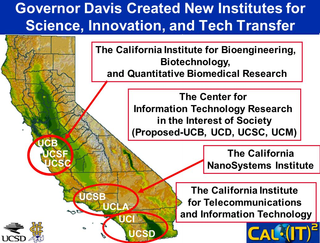 Governor Davis Created New Institutes for Science, Innovation, and Tech Transfer UCSB UCLA The California NanoSystems Institute UCSF UCB The California Institute for Bioengineering, Biotechnology, and Quantitative Biomedical Research UCI UCSD The California Institute for Telecommunications and Information Technology The Center for Information Technology Research in the Interest of Society (Proposed-UCB, UCD, UCSC, UCM) UCSC