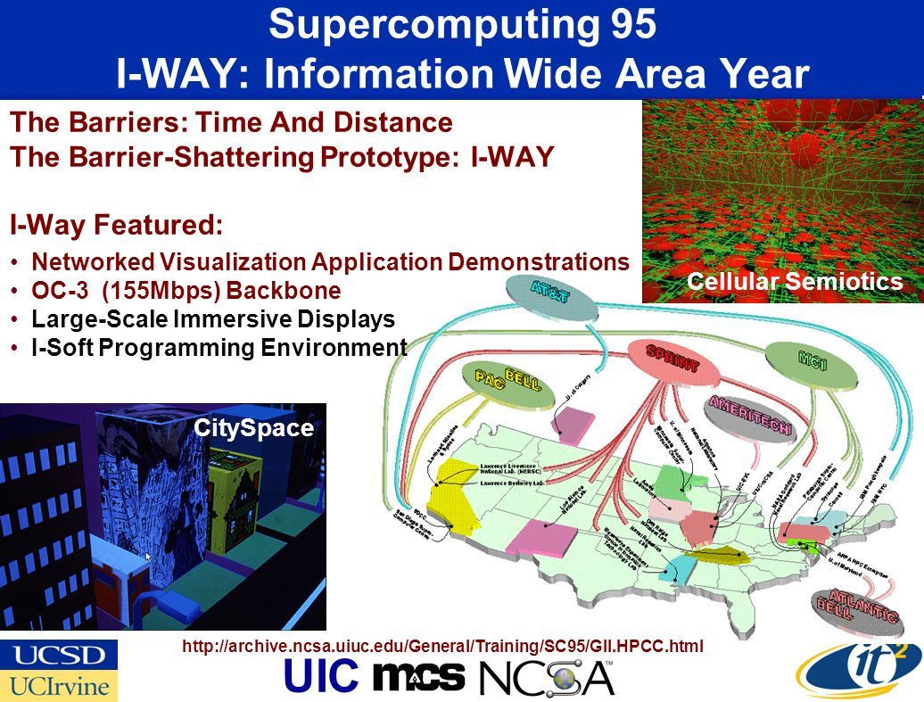 Supercomputing 95 I-WAY: Information Wide Area Year UIC The Barriers: Time And Distance The Barrier-Shattering Prototype: I-WAY I-Way Featured: Networked Visualization Application Demonstrations OC-3 (155Mbps) Backbone Large-Scale Immersive Displays I-Soft Programming Environment http://archive.ncsa.uiuc.edu/General/Training/SC95/GII.HPCC.html CitySpace Cellular Semiotics