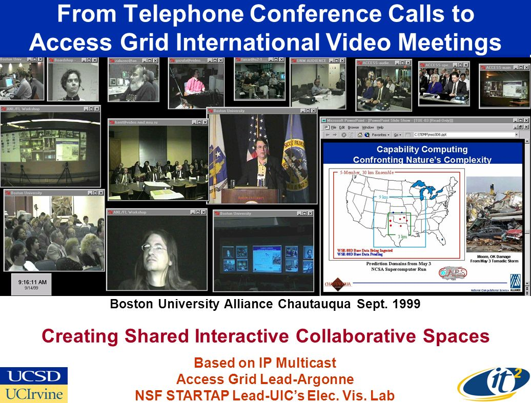 From Telephone Conference Calls to Access Grid International Video Meetings Based on IP Multicast Access Grid Lead-Argonne NSF STARTAP Lead-UICs Elec.