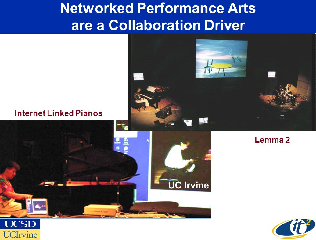 Networked Performance Arts are a Collaboration Driver UC San Diego Internet Linked Pianos UC Irvine Lemma 2