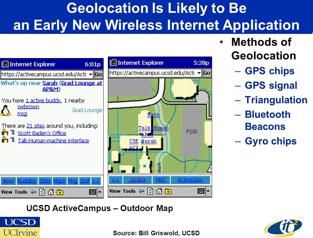 Geolocation Is Likely to Be an Early New Wireless Internet Application Methods of Geolocation –GPS chips –GPS signal –Triangulation –Bluetooth Beacons –Gyro chips Source: Bill Griswold, UCSD UCSD ActiveCampus – Outdoor Map